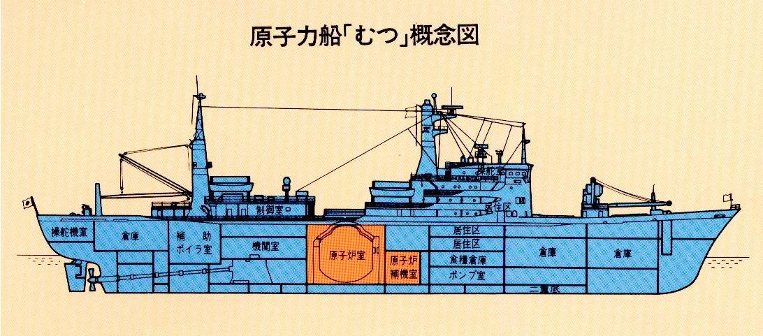 原子力船「むつ」nuclear power ship