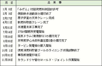 昭和50年~昭和54年の出来事 | ...