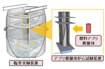福島復興に向けた技術を開発する...